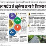 7 Nishchay Part 2 in Hindi